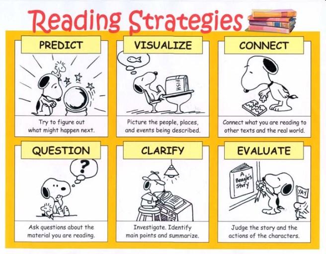 snoopy-illustrates-reading-strategies-253sp7z