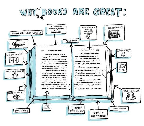 'Why Real Books are Great' courtesy of the Strand
