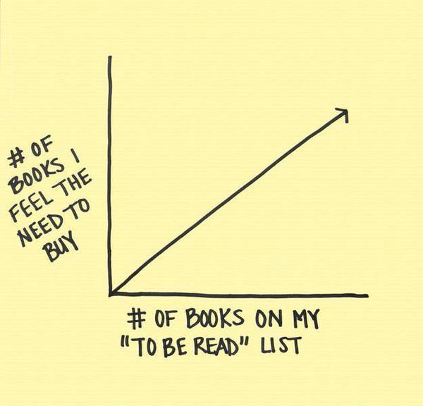 Bookish Charts
